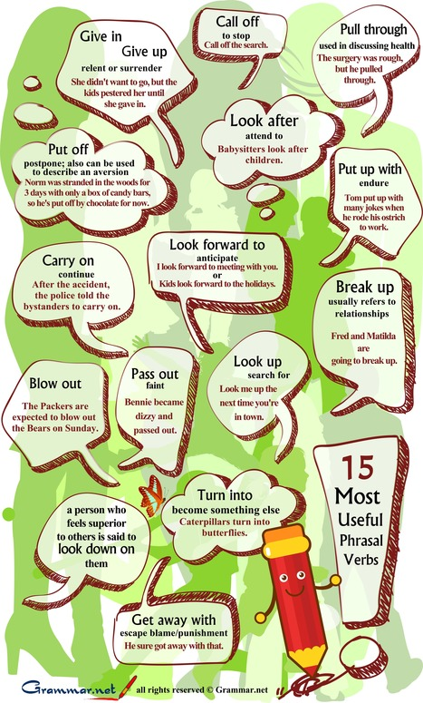 15 most useful phrasal verbs | INFOGRAPHIC | English Language Teaching in Practice | Scoop.it
