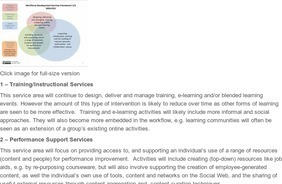 A new framework for supporting learning and performance in the social workplace | Social Enterprise Today | Social Media in Learning | Scoop.it