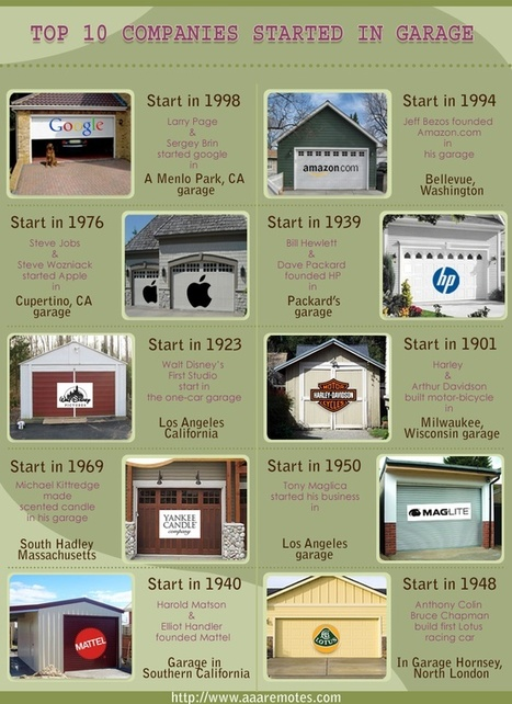 Top 10 Companies Started In Garage #Infographic #startups #smallbiz #entrepreneurs | SEO, SEM & Social Media NEWS | Scoop.it