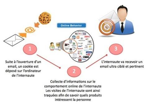 L'email retargeting, nouvelle arme du ecommerce « Etourisme.info   Tourisme 3.0 et veille info e-tourisme   Scoop.it