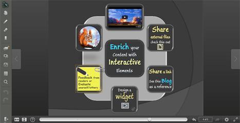 Créez le PDF enrichi sur ordinateurs, tablettes et téléphones portables. | | Apprentissages, pédagogie et technologie | Scoop.it