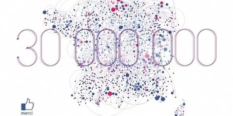 Près d'un Français sur deux est utilisateur actif de Facebook | Linkingbrand: Social Media | Scoop.it
