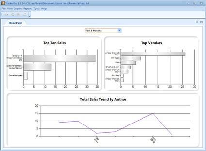 TrackerBox | MioBook...News! | Scoop.it