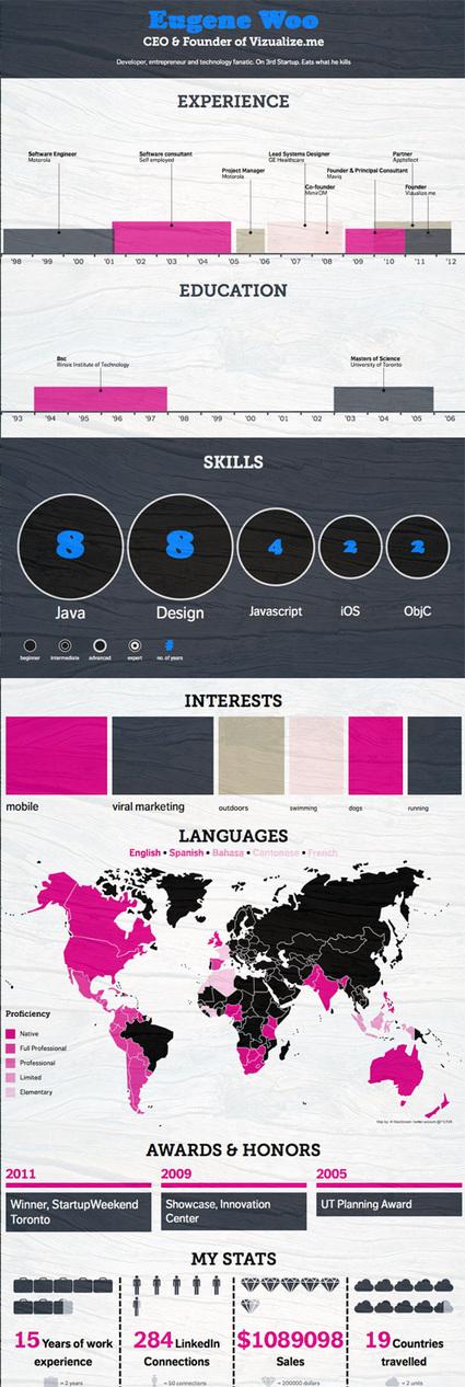 21 Tools To Create Infographics ~ Design Tips and Tutorials | E-seopro.com | Au coeur de la communication digitale | Scoop.it