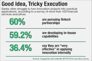 Can Banks Make Innovation Projects Count? | banking | Scoop.it