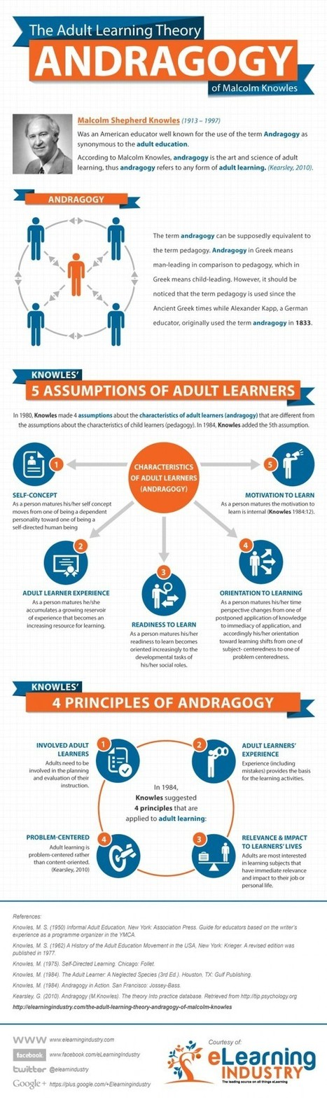 The Adult Learning Theory - Andragogy - Infographic | Training | Scoop.it