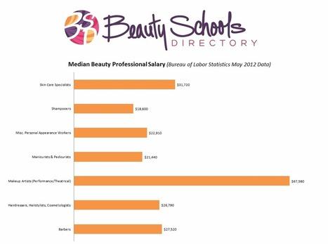 Cosmetology Salaries, Beauty Career Options & Job Demand | Cosmetology | Scoop.it