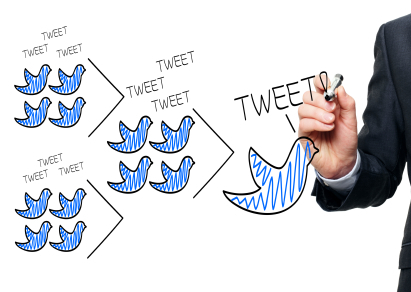 A Simple Checklist for Determining Who to Follow on Twitter | Twitter for Teachers | Scoop.it