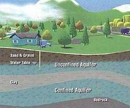 Cleanup of Most Challenging US Contaminated Groundwater Sites Unlikely for Many Decades | Sustain Our Earth | Scoop.it