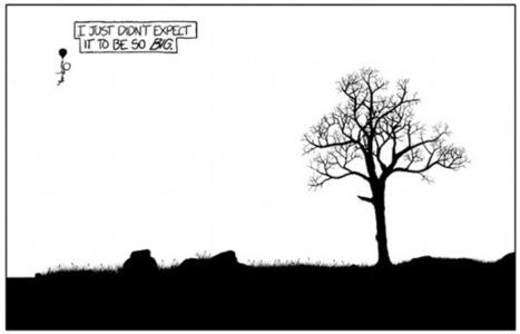 Le monde infini de xkcd - Revue du web   O.B.N.I   Scoop.it