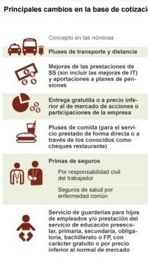 Ofensiva de la Seguridad Social para recaudar más a través de las nóminas   Marketing Sales and RRHH   Scoop.it