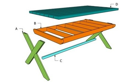 X Leg Table Plans | Free Outdoor Plans - DIY Shed, Wooden Playhouse, Bbq, Woodworking Projects | Backyard Plans | Scoop.it