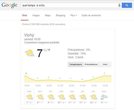 Et si votre concurrent sur Google était Google lui-même ? | Be Marketing 3.0 | Scoop.it