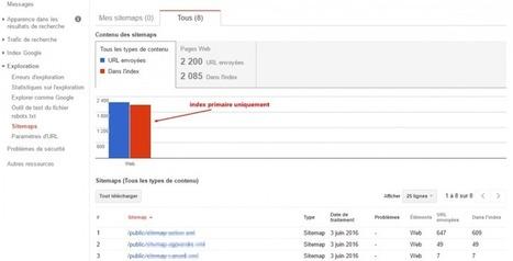 Comment checker et récupérer les URLs indexées et plus encore ? - Htitipi | Marmite Web Marketing | Scoop.it
