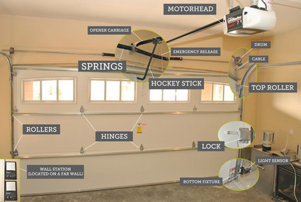 How To Improve Garage Door Safety with Simple Tips | Garage Door Specialists | Scoop.it