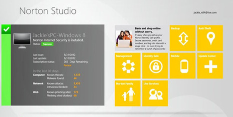 App Watch: Norton Studio | Windows 8 Apps | Scoop.it