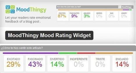 MoodThingy, plugin para medir los sentimientos de los lectores en cada post | idiomas, tics, educación, redes sociales | Scoop.it