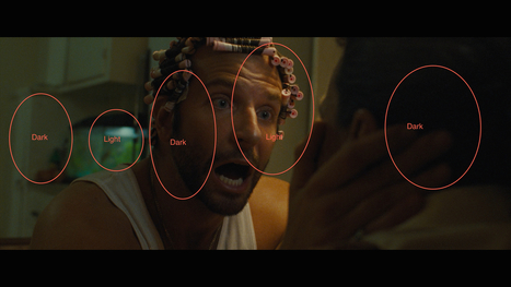 Pro Video Coalition - Helpful Ways for Cinematographers to Get a Grip on Lighting Part 2 | CINE DIGITAL  ...TIPS, TECNOLOGIA & EQUIPO, CINEMA, CAMERAS | Scoop.it
