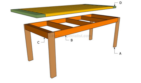 How to build a kitchen table | HowToSpecialist - How to Build, Step by Step DIY Plans | Jager Foods | Scoop.it