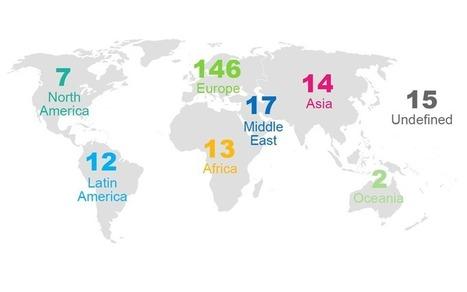 226 innovators in education have taken up the Challenge! | STEM | Scoop.it