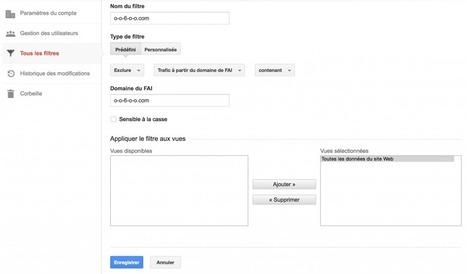 Vos stats Google Analytics sont faussées? | Conseils et Astuces Numériques pour TPE et PME | Scoop.it