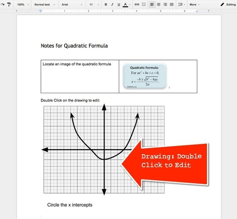 4 Tips for Having Students Take Notes in Google Docs | Student Engagement for Learning | Scoop.it