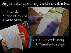 International Society for Technology in Education - Blog > Digital Storytelling in the Elementary Classroom: Getting Started | iDigital Storytelling K-6 | Scoop.it