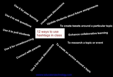 12 Ways to Use Hashtags with Your Students | Educational Technology - Yeshiva Edition | Scoop.it