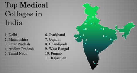 List of Medical Colleges in India | MBBS BDS Colleges in India | Direct College Admission | Scoop.it