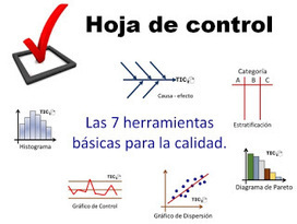 Matemáticas con Tecnología: Seven Basic Tools of Quality - Check Sheet. | Mathematics learning | Scoop.it