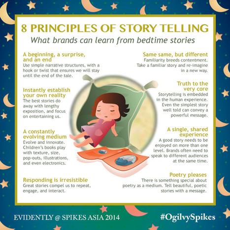 What Brands Can Learn From Bedtime Stories | ogilvydo.com | About marketing concepts | Scoop.it