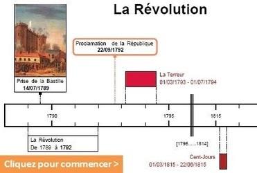 frisechrono.fr : frise chronologique historique : creer, imprimer, modifier et generer pdf, excel, openoffice | TICE | Scoop.it