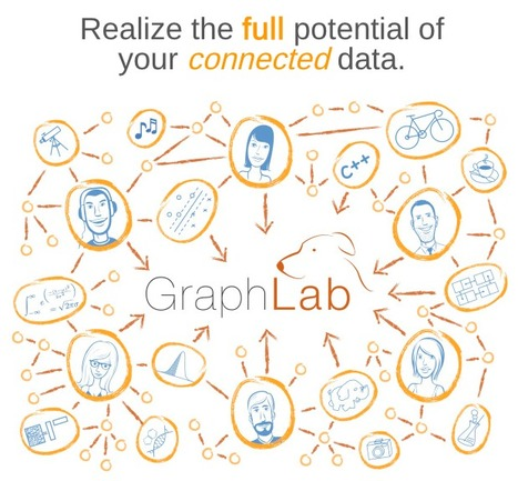 GraphLab picks up $6.75m from Madrona and NEA to bolster its 'Hadoop for graphs' | big data | Scoop.it