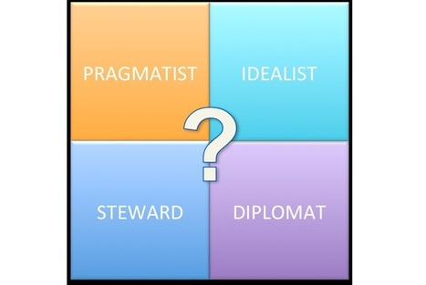 Which Of These 4 Leadership Styles Are You? | Coaching & Leadership Development | Scoop.it