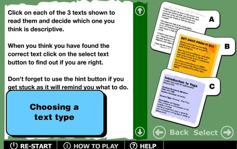 Types of Texts: Game   English is all around   Scoop.it