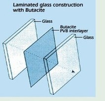 Laminated Sefty Glass Suppliers | Subham Glass Company | Scoop.it