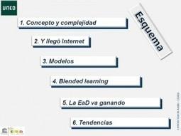La educación a distancia hoy. Modelos, eficacia y tendencias   Contextos universitarios mediados   Educación a Distancia y TIC   Scoop.it