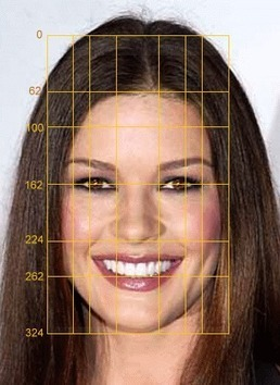 """Facial Beauty and the """"New"""" Golden Ratio (or is it just 1.618?) 