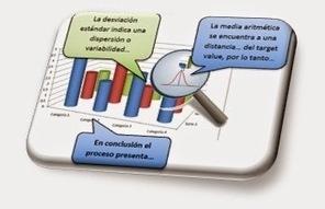 Matemáticas con Tecnología: Templates for Descriptive Statistical Analysis. | Mathematics learning | Scoop.it