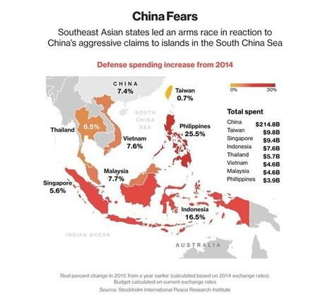 Infographic - South China Sea defence spending | Classroom geography | Scoop.it