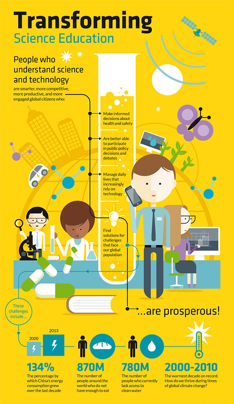 Transforming Science Education | Educational Apps & Tools | Scoop.it