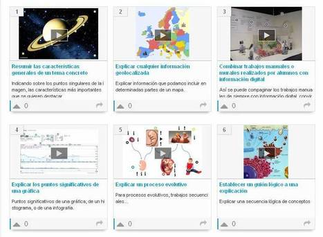 Princippia, Innovación Educativa: Ideas para usar thinglink en el aula   Tic, Tac... y un poquito más   Scoop.it