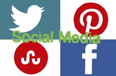 JOB RESPONSIBILITIES OF A SOCIAL MEDIA MANAGER | Internet marketing, SEO, SMO, PPC, Wordpress | Scoop.it