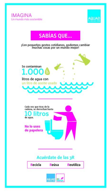 Por qué verter un litro de aceite usado contamina 1.000 litros de agua potable - Noticias | iAgua | Infraestructura Sostenible | Scoop.it