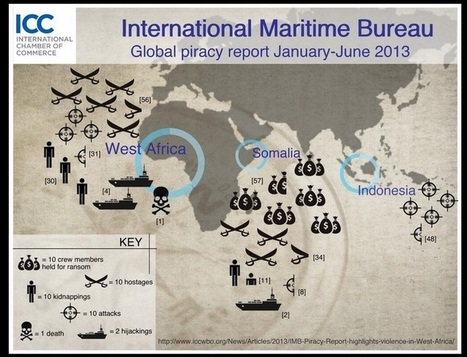 Don't confuse piracy off the West African coast with Somali piracy in the East | Focus on ECOWAS | Scoop.it