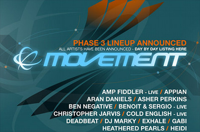 Underground Resistance added to Movement 2014 | DJing | Scoop.it
