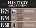 The History of eLearning Infographic 2012 | Emerging Learning Technologies | Scoop.it