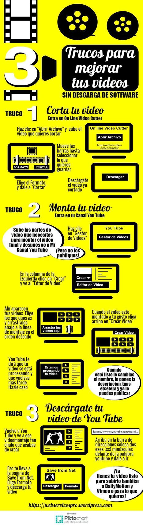 3 trucos para mejorar tus vídeos sin software #infografia #infographic | interNET | Scoop.it