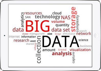 Visualization and Analysis of Big Data with JReport | BI, Reporting & Dashboard | Scoop.it