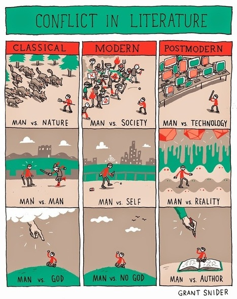 INCIDENTAL COMICS: Conflict in Literature | The World of Reading | Scoop.it